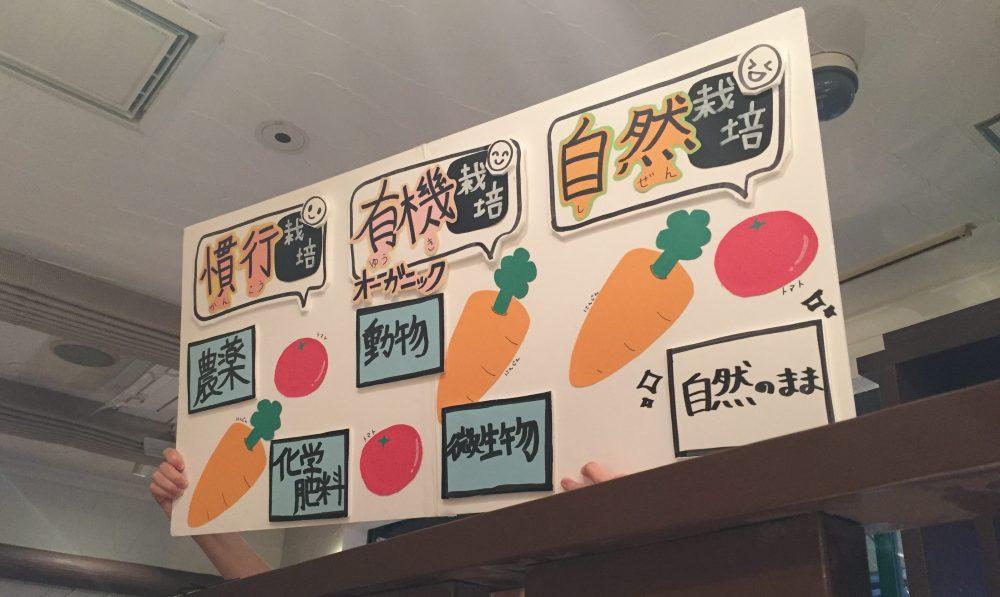 野菜パネル